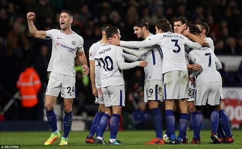 Goc Chelsea Kham pha 3-5-2 cua Conte hinh anh