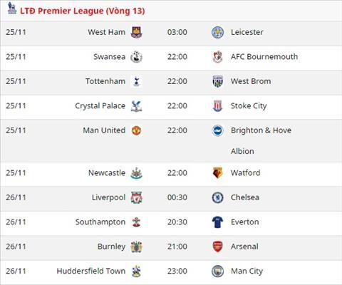Lich thi dau vong 13 Premier League 2017/18