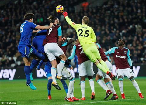 Tong hop West Ham 1-1 Leicester (Vong 13 Premier League 201718) hinh anh