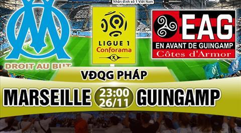 Nhan dinh Marseille vs Guingamp 23h00 ngay 2611 (Ligue 1 201718) hinh anh