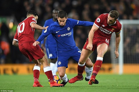 Tong hop Liverpool 1-1 Chelsea (Vong 13 NHA 201718) hinh anh