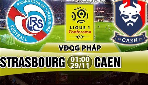 Nhan dinh Strasbourg vs Caen 01h00 ngay 2911 (Ligue 1 201718) hinh anh