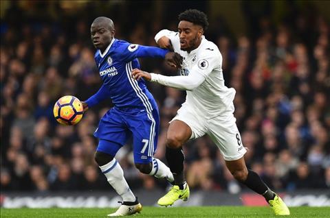 Chelsea v Swansea Kante va Fer