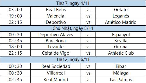 Lich thi dau vong 11 La Liga mua giai 201718 hinh anh 2
