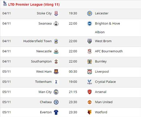 Lich thi dau vong 11 Premier League 2017/18