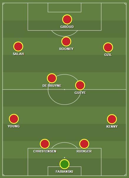 Doi hinh tieu bieu vong 14 Premier League