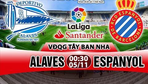 Nhan dinh Alaves vs Espanyol 00h30 ngay 0511 (La Liga 201718) hinh anh