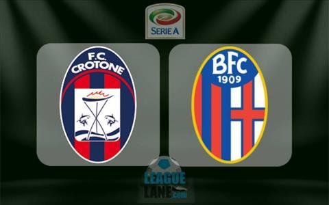 Nhan dinh Bologna vs Crotone 00h00 ngay 0511 (Serie A 201718) hinh anh