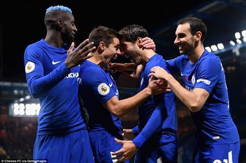 Thong ke an tuong tran Chelsea 1-0 MU hinh anh