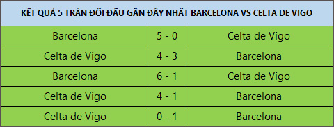 Lich thi dau vong 14 La Liga 201718 hinh anh 3