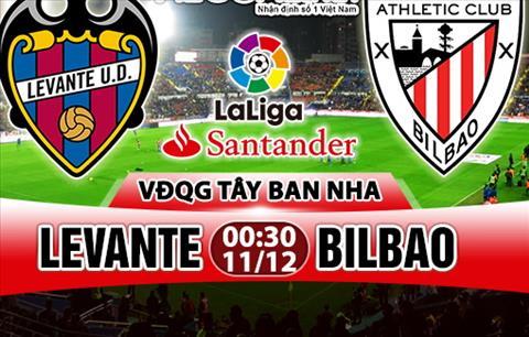Nhan dinh Levante vs Bilbao 00h30 ngay 1112 (La Liga 201718) hinh anh