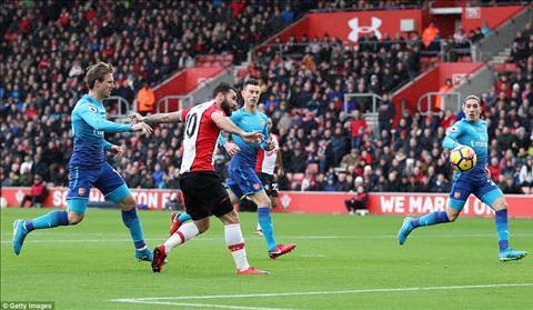 Nhung thong ke tran Southampton 1-1 Arsenal hinh anh 2