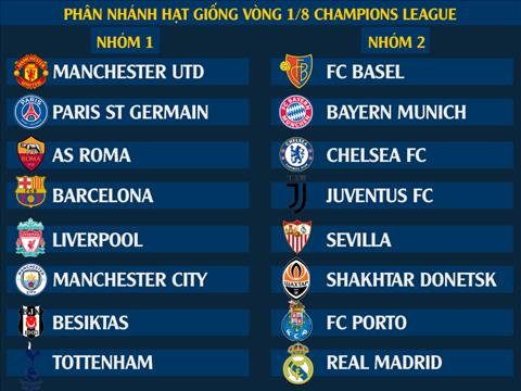 Boc tham vong 18 cup C1 201718 Real dai chien PSG, Chelsea hoi ngo Barca