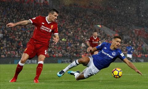 Lovren mac sai lam khien Liverpool de Everton cam hoa 1-1