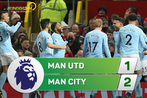 Tong hop: MU 1-2 Man City (Vong 16 Premier League 2017/18)