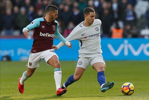 Huddersfield vs Chelsea Phu thuoc tien ve Eden Hazard hinh anh
