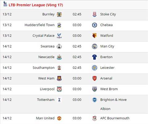 Lich thi dau vong 17 Premier League 2017/18