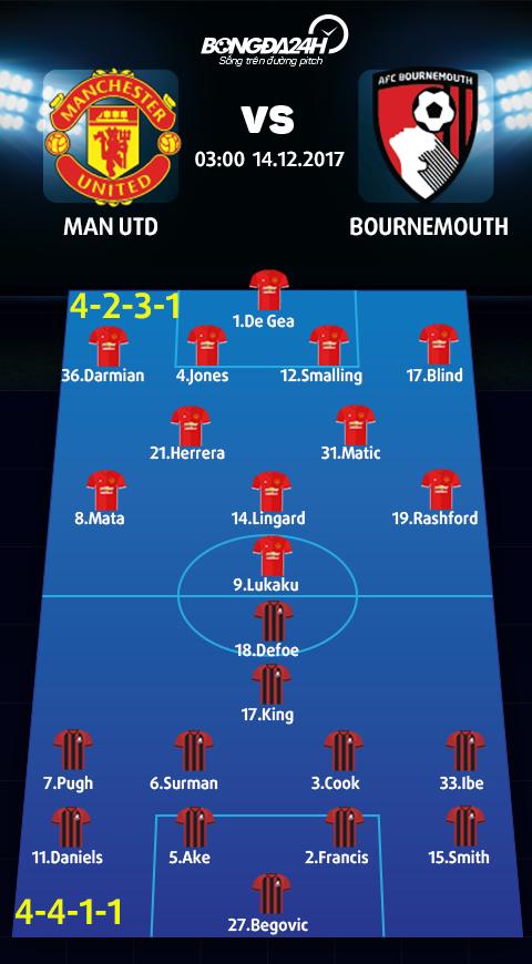 Man Utd vs Bournemouth (3h ngay 1412) Bat dau hanh trinh vot vat niem vui hinh anh 4