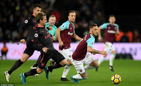 West Ham 0-0 Arsenal