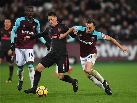 West Ham 0-0 Arsenal Ozil