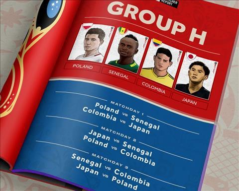 Nam My voi VCK World Cup 2018 Nhung la tham may man hinh anh 6