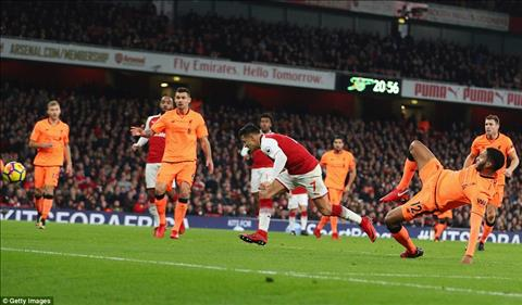 Arsenal 3-3 Liverpool