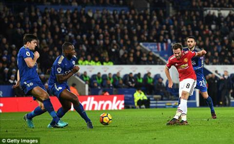 Tong hop Leicester 2-2 MU (Vong 19 Premier League 201718) hinh anh