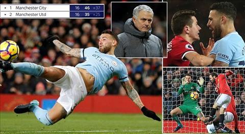 Quan diem Thu nhan di Mourinho, Man City manh hon han MU hinh anh