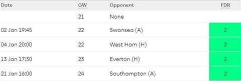 Goc FPL Tottenham, Harry Kane va phan thuong cho long dung cam hinh anh 2