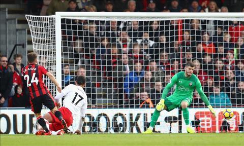 Thay gi sau tran Bournemouth 1-1 Southampton hinh anh 2