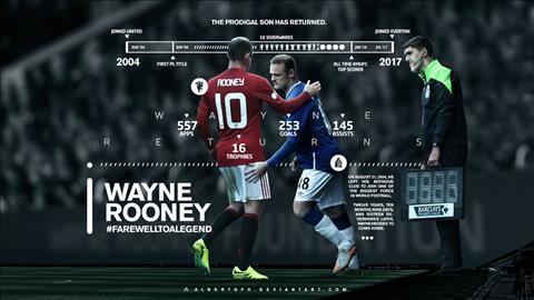 Wayne Rooney chia tay Man Utd sau 13 nam gan bo