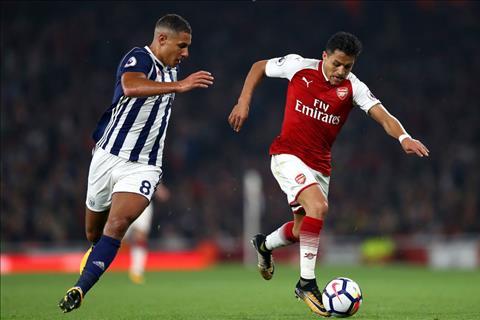Wenger Man City chua hoi mua tien dao Alexis Sanchez hinh anh