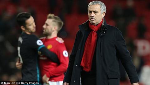 Mourinho da danh mat long tin cua cau thu MU hinh anh