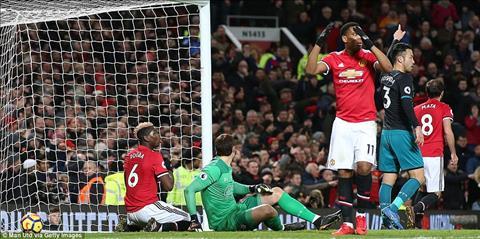MU 0-0 Southampton