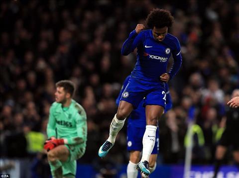 Cham diem Chelsea 5-0 Stoke Tien ve Willian sang nhat hinh anh 2