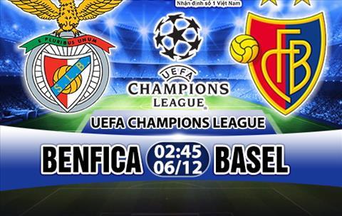 Nhan dinh Benfica vs Basel 02h45 ngay 0612 (Champions League 201718) hinh anh