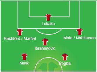Goc MU 3 cach Mourinho nen dung de tac hop Ibrahimovic va Lukaku hinh anh 2