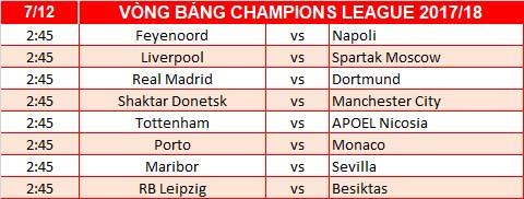 Lich thi dau vong bang Champions League 201718 ngay hom nay 612 hinh anh 2