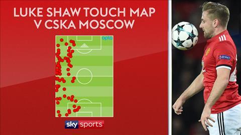 Luke Shaw se dem lai dieu gi cho Man United hinh anh 2