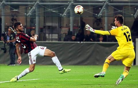 Nhan dinh Rijeka vs AC Milan 1h00 ngay 812 (Europa League 201718) hinh anh