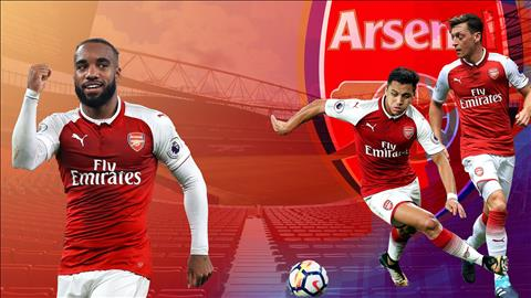 Arsenal Lacazette Sanchez Ozil