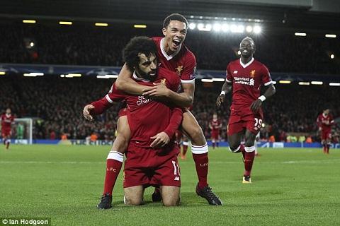 Liverpool tai Champions League