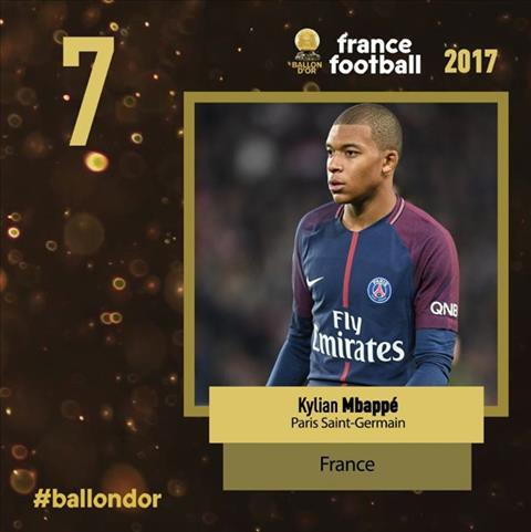 Ronaldo CHINH THUC doat danh hieu Qua bong vang chau Au 2017 hinh anh 3