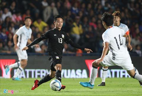 Cu doi tre, Nhat Ban guc nga truoc U23 Thai Lan hinh anh
