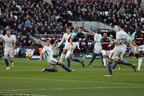Conte noi gi sau tran West Ham 1-0 Chelsea hinh anh