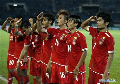 U23 Viet Nam vs U23 Myanmar (16h00 ngay 912) Bai test cua ong Park hinh anh 2