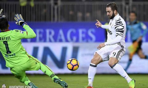 Tong hop Cagliari 0-2 Juventus (Vong 24 Serie A 201617) hinh anh