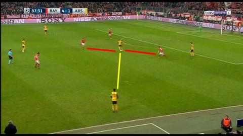 Phan tich Nhung sai lam chien thuat khien Arsenal tham bai Bayern Munich hinh anh 11