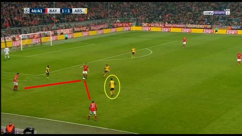 Phan tich Nhung sai lam chien thuat khien Arsenal tham bai Bayern Munich hinh anh 4