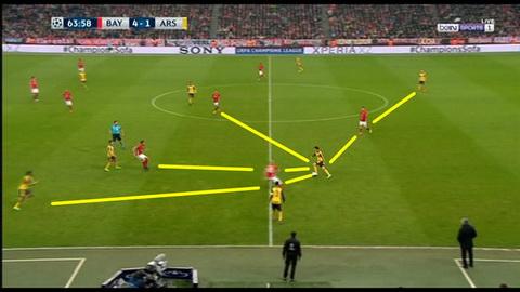 Phan tich Nhung sai lam chien thuat khien Arsenal tham bai Bayern Munich hinh anh 8